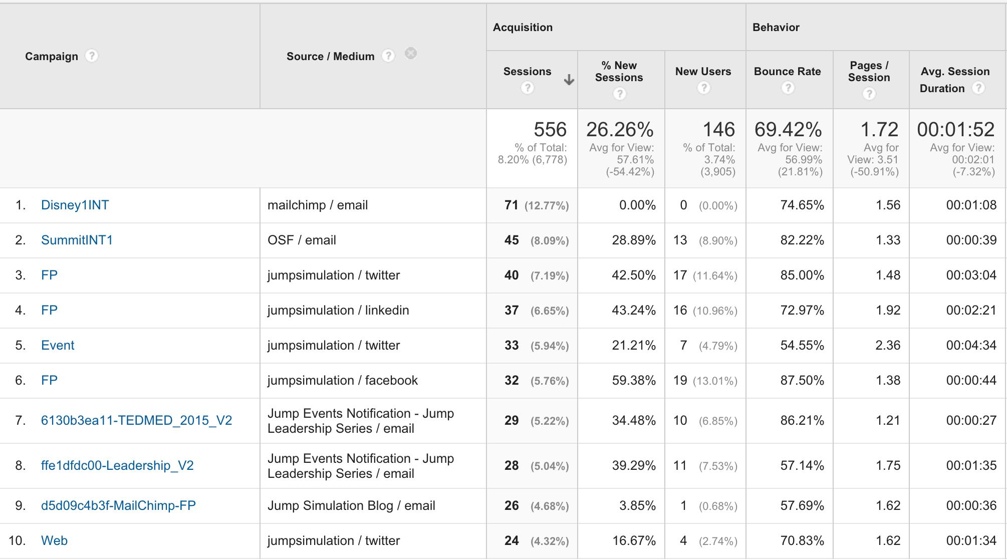 google-analytics-campaign