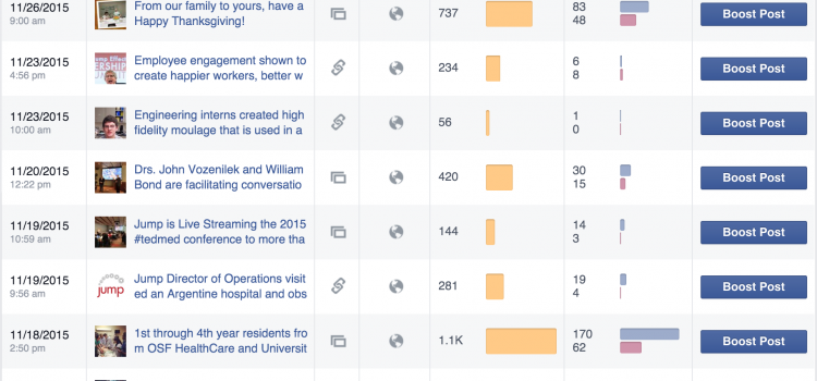 Does Less = More on Facebook?